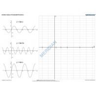 Funkcje trygonometryczne - produkt z tej samej kategorii