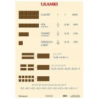 polecany produkt - Ułamki / tabliczka mnożenia