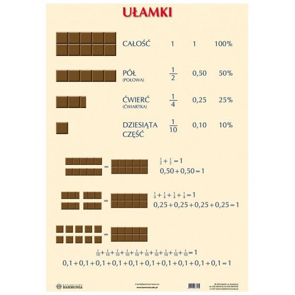 główne zdjęcie produktu - Ułamki / tabliczka mnożenia