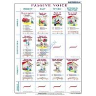 The tenses passive voice - produkt z tej samej kategorii