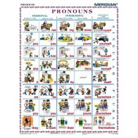 Pronouns - produkt z tej samej kategorii