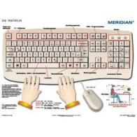 Tastatur und Maus - produkt z tej samej kategorii