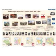 1000 lat historii Polski - dziedzictwo narodowe (1800-2008) - produkt z tej samej kategorii