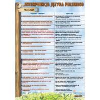 Plansza interpunkcja - Przecinek