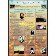 Plansza historia literatury - Romantyzm
