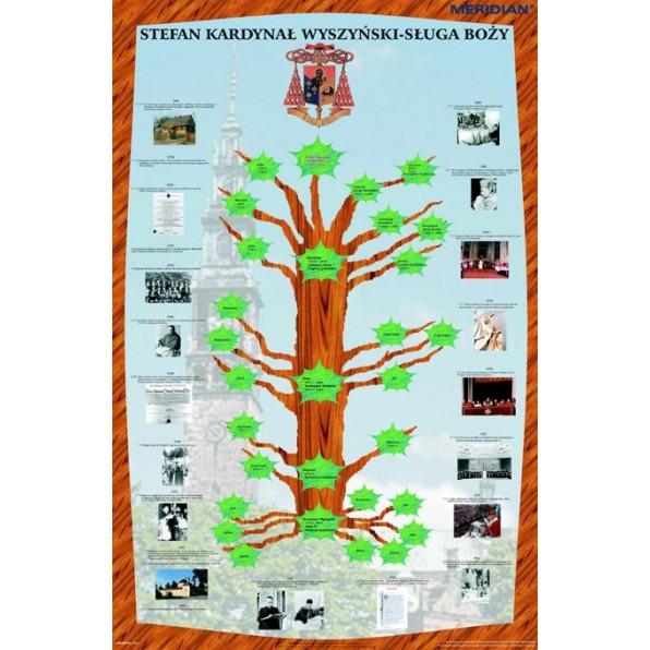 Drzewo genealogiczne i życiorys Kardynała Stefana Wyszyńskiego