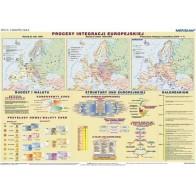 Unia Europejska - procesy integracji